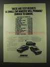 1973 Fiat 128 Station Wagon, 128 Ad - Test Results