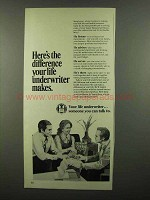 1974 The National Association of Life Underwriters Ad