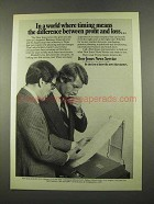 1975 Dow Jones News Service Ad - Profit and Loss