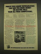 1976 Philco Model RD19F8 Refrigerator Ad - Cold Guard
