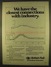 1978 British Rail Ad - Closest Connections Industry