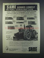1981 Same Hercules 160 Tractor Ad - Scores Lowest