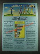 1986 U.S. Committee for Energy Awareness Ad - Nuclear Energy is America Behind?