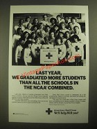 1987 American Red Cross Ad - We Graduated More Students Than NCCA