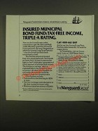 1987 The Vanguard Group Ad - Insured Municipal Bond Fund