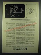 1966 Philips Research Laboratories Ad - Television Camera Human