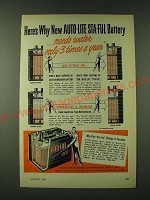 1948 Auto-Lite Sta-Ful Battery Ad - Needs Water Only 3 Times a Year